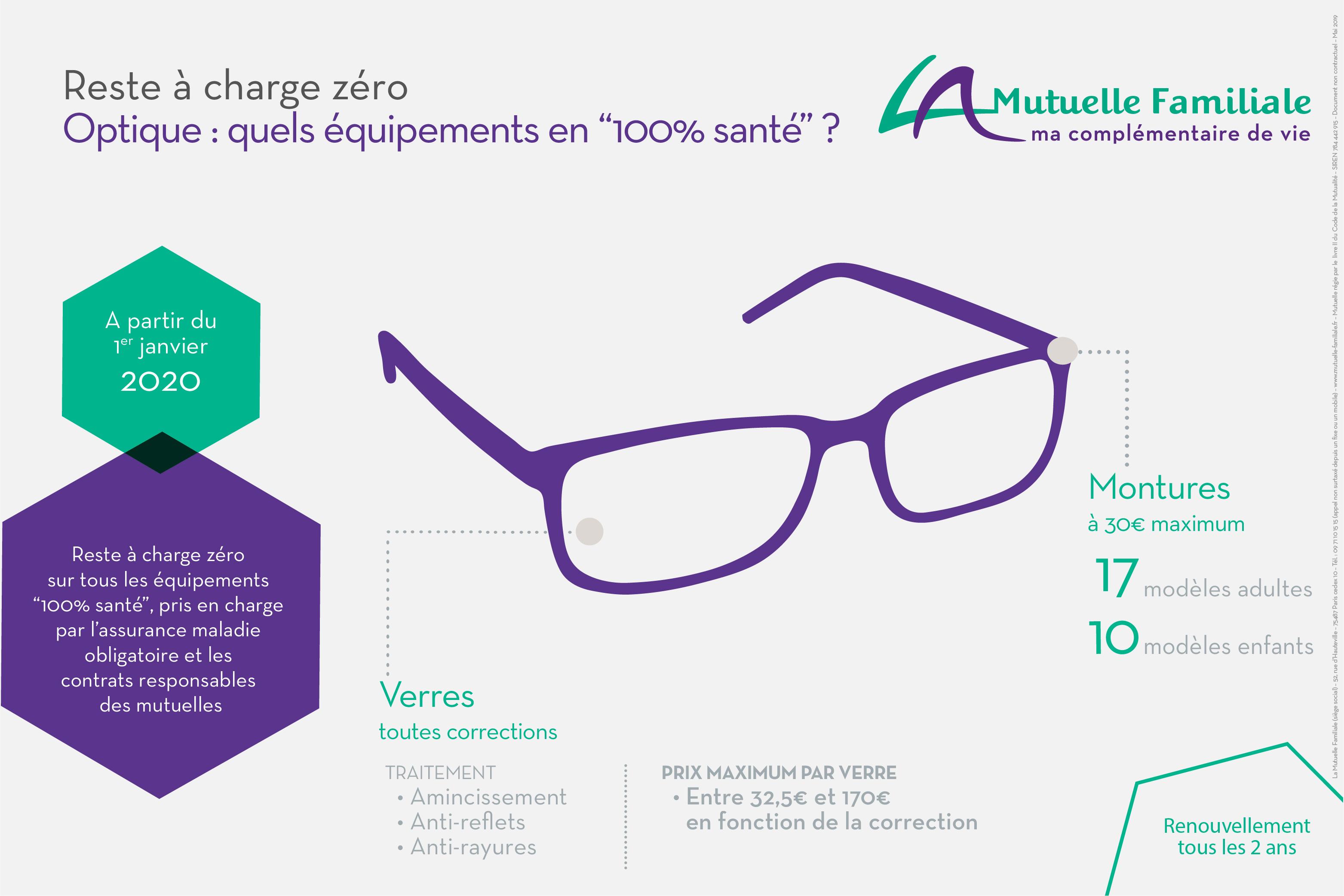 Zéro Online La Optique Campagne Vidéo Mutuelle Charge Reste À nwOX8P0Nk