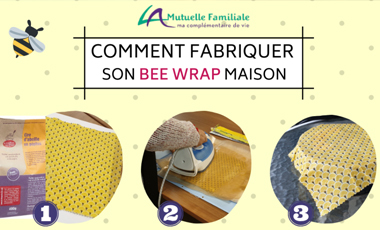 Fabrication de Bee-Wrap